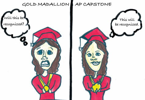 Goodbye Gold Medallion, hello AP Capstone