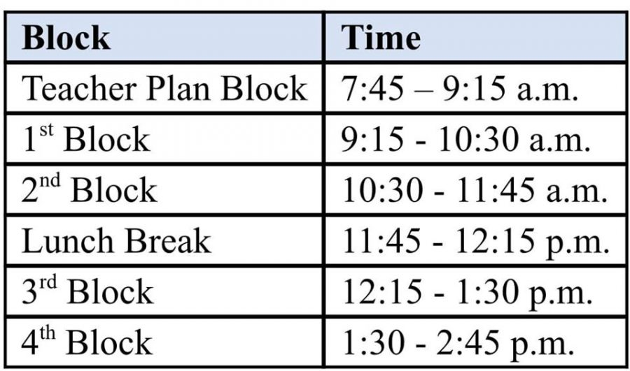 eLearning Bell Schedule
