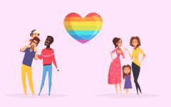 Same Sex Adoption Should Be Supported